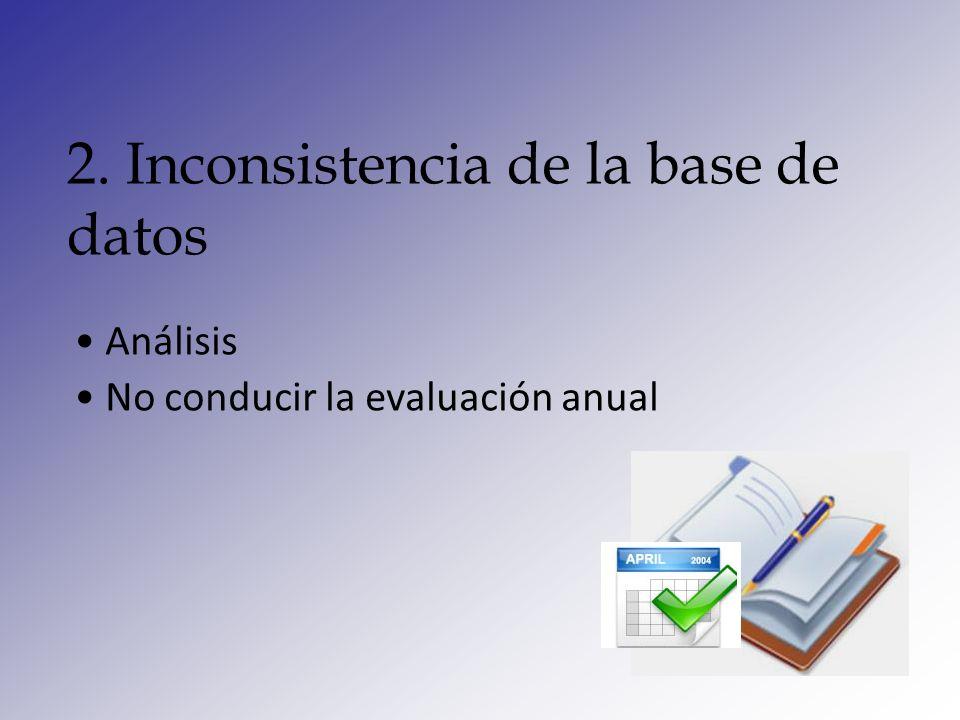 2. Inconsistencia de la base de datos