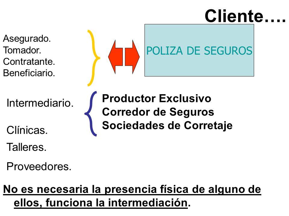 Cliente…. POLIZA DE SEGUROS Productor Exclusivo Intermediario.