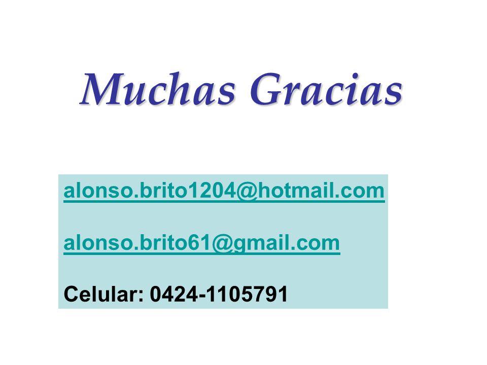 Muchas Gracias alonso.brito1204@hotmail.com alonso.brito61@gmail.com