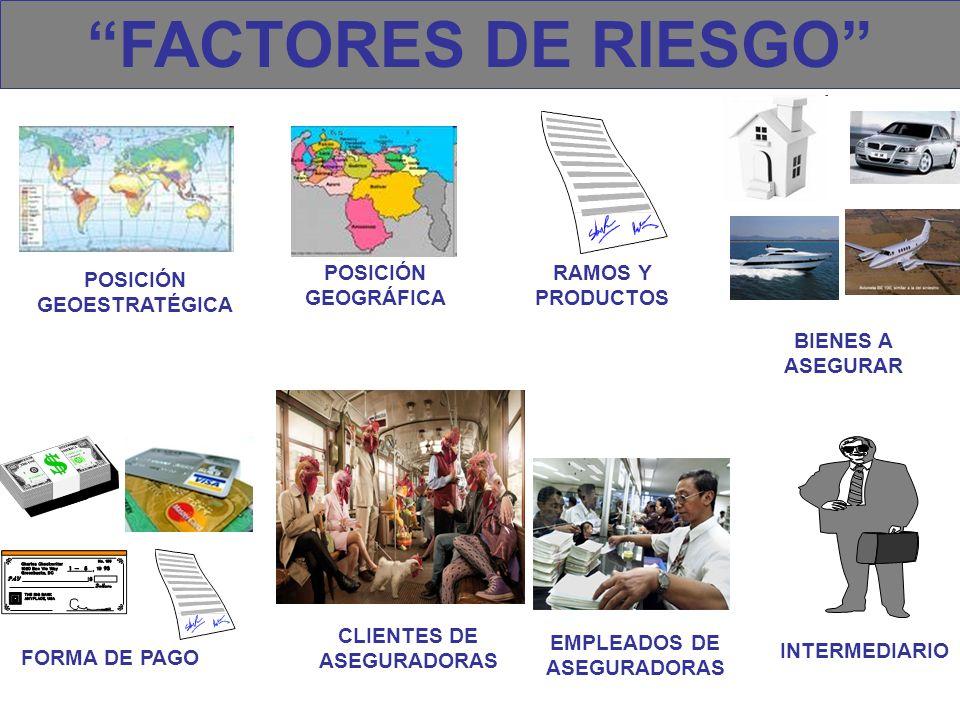 POSICIÓN GEOESTRATÉGICA CLIENTES DE ASEGURADORAS