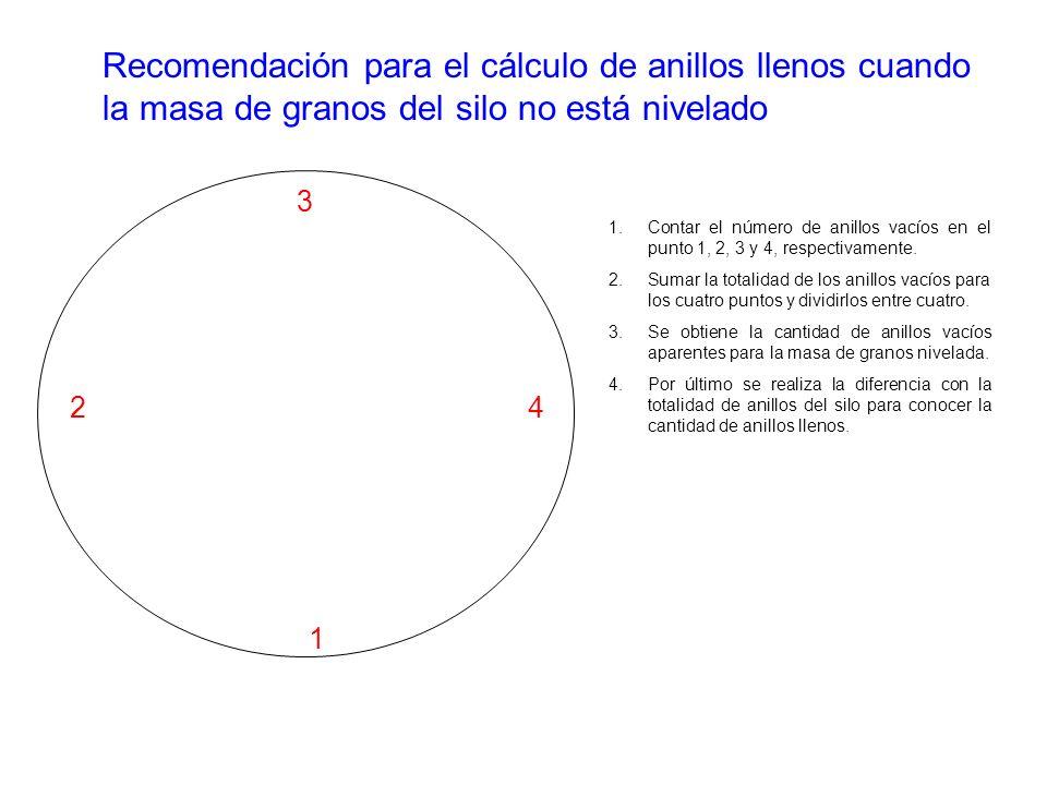 Recomendación para el cálculo de anillos llenos cuando la masa de granos del silo no está nivelado