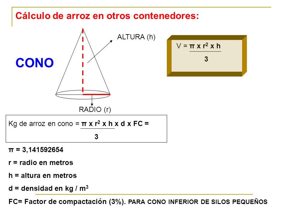 CONO Cálculo de arroz en otros contenedores: ALTURA (h) V = π x r2 x h