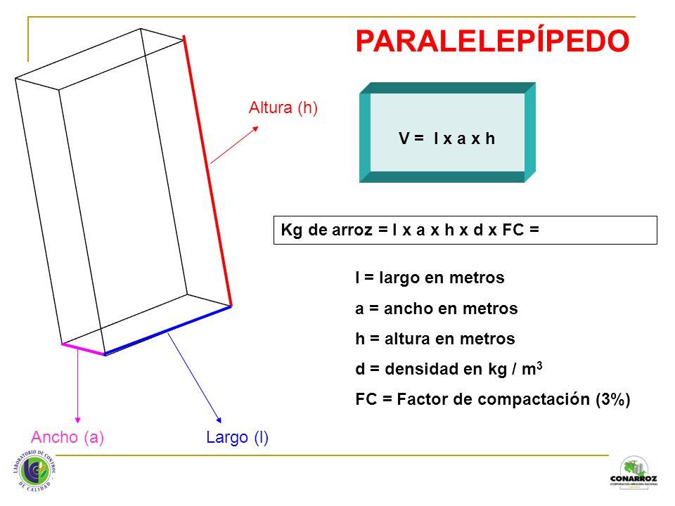 PARALELEPÍPEDO Altura (h) V = l x a x h