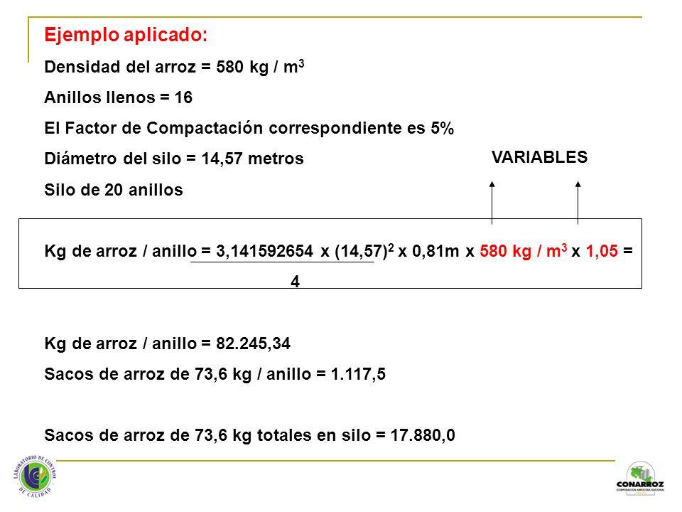Ejemplo aplicado: Densidad del arroz = 580 kg / m3 Anillos llenos = 16