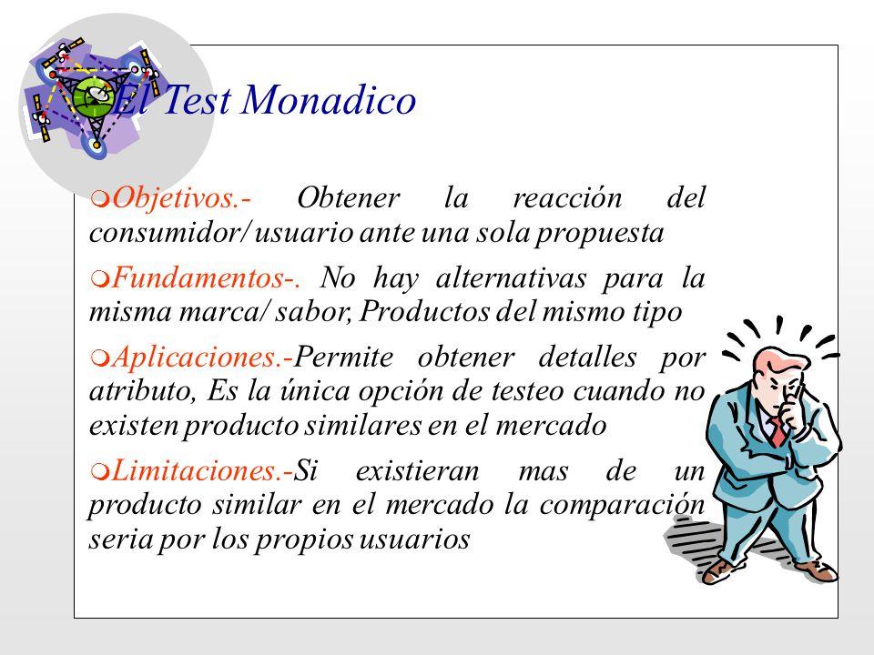 El Test Monadico Objetivos.- Obtener la reacción del consumidor/ usuario ante una sola propuesta.