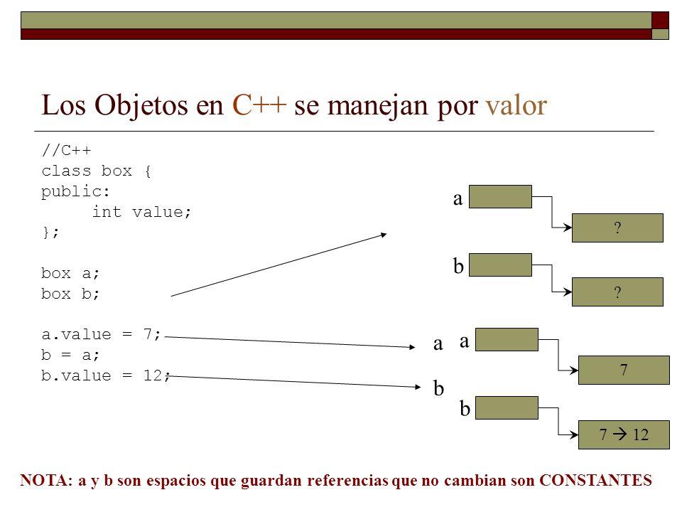 Los Objetos en C++ se manejan por valor