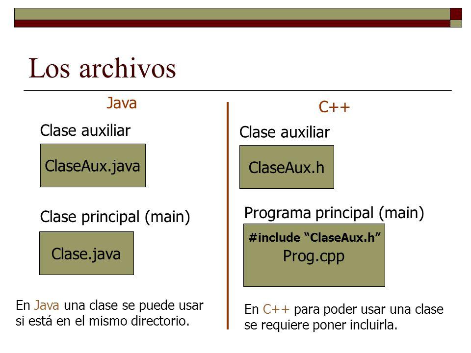 Los archivos Java C++ Clase auxiliar Clase auxiliar ClaseAux.java