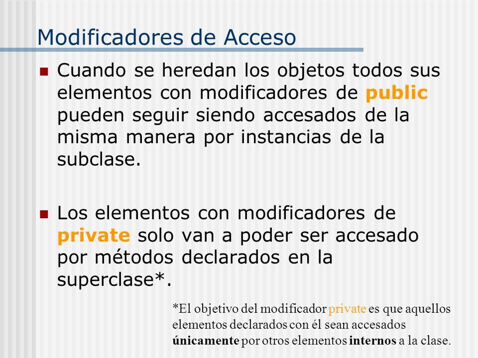 Modificadores de Acceso