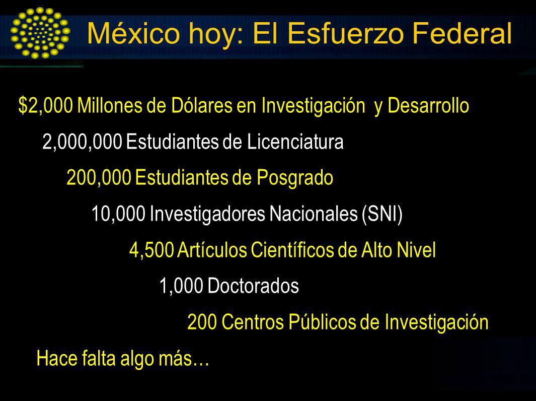 México hoy: El Esfuerzo Federal