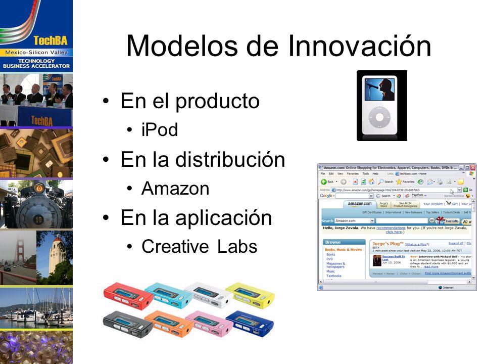 Modelos de Innovación En el producto En la distribución