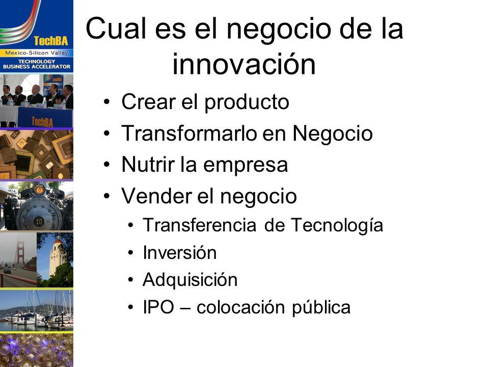 Cual es el negocio de la innovación