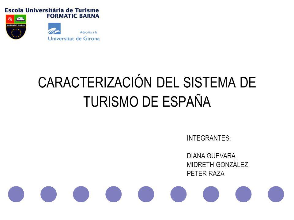 CARACTERIZACIÓN DEL SISTEMA DE TURISMO DE ESPAÑA