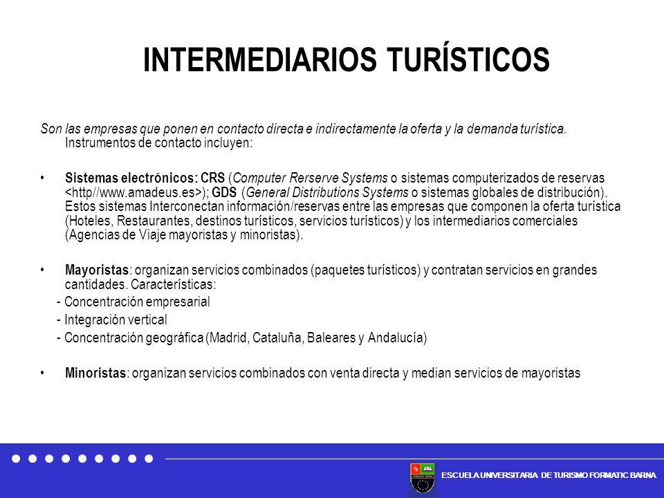 INTERMEDIARIOS TURÍSTICOS