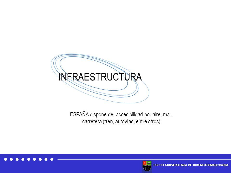 INFRAESTRUCTURA ESPAÑA dispone de accesibilidad por aire, mar, carretera (tren, autovías, entre otros)