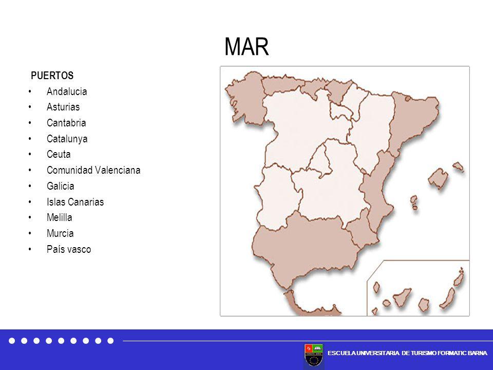 MAR PUERTOS Andalucia Asturias Cantabria Catalunya Ceuta