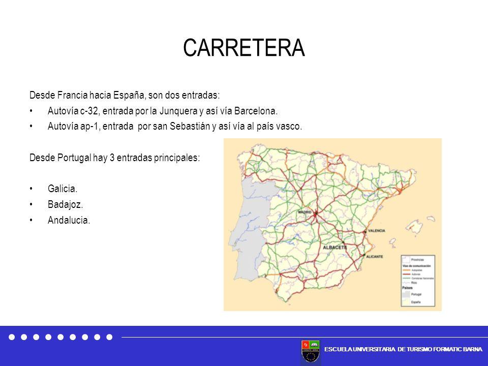 CARRETERA Desde Francia hacia España, son dos entradas: