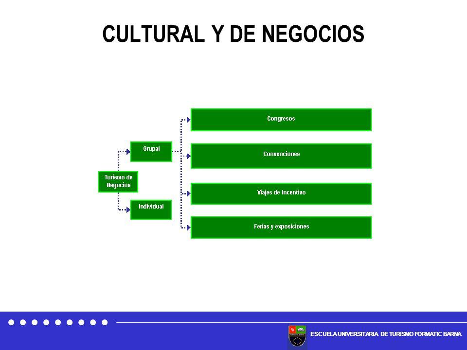 CULTURAL Y DE NEGOCIOS
