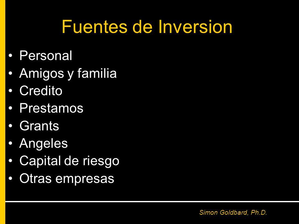 Fuentes de Inversion Personal Amigos y familia Credito Prestamos