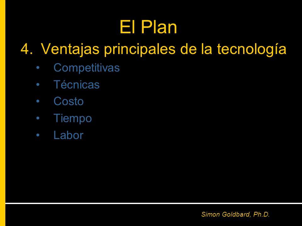El Plan Ventajas principales de la tecnología Competitivas Técnicas