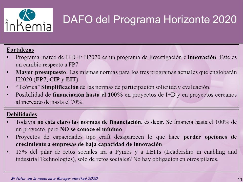 DAFO del Programa Horizonte 2020