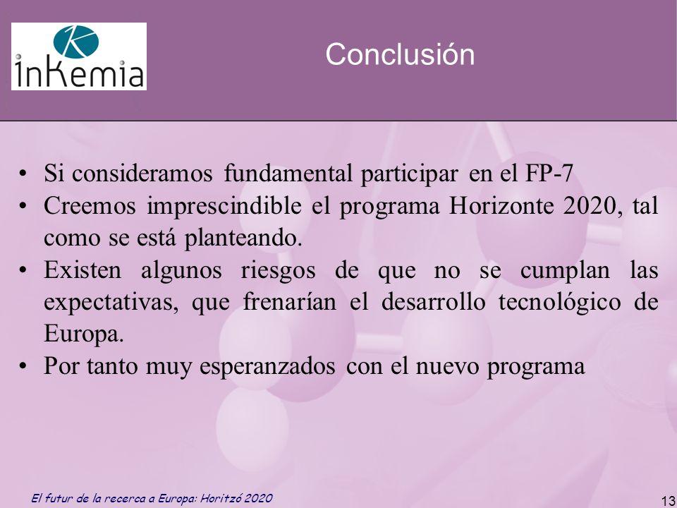 Conclusión Si consideramos fundamental participar en el FP-7