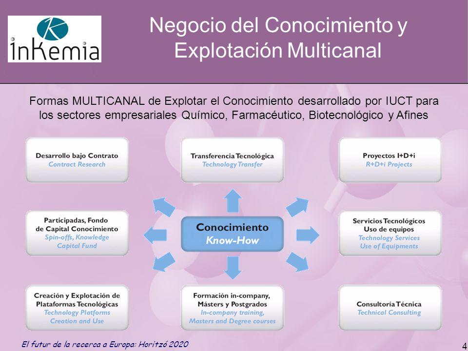 Negocio del Conocimiento y Explotación Multicanal