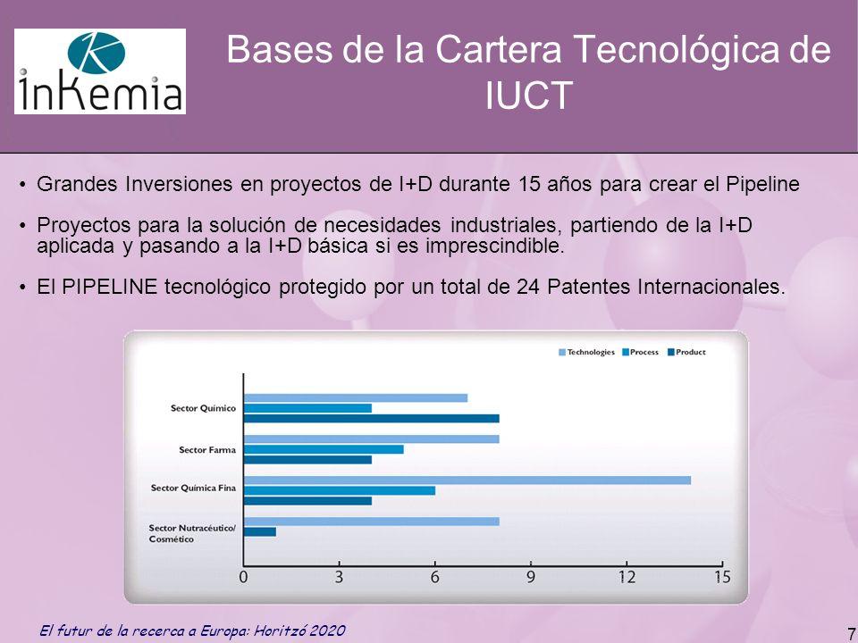 Bases de la Cartera Tecnológica de IUCT