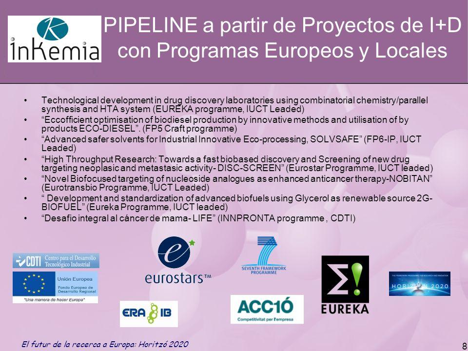 PIPELINE a partir de Proyectos de I+D con Programas Europeos y Locales
