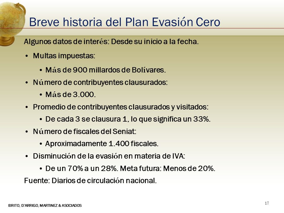 Breve historia del Plan Evasión Cero