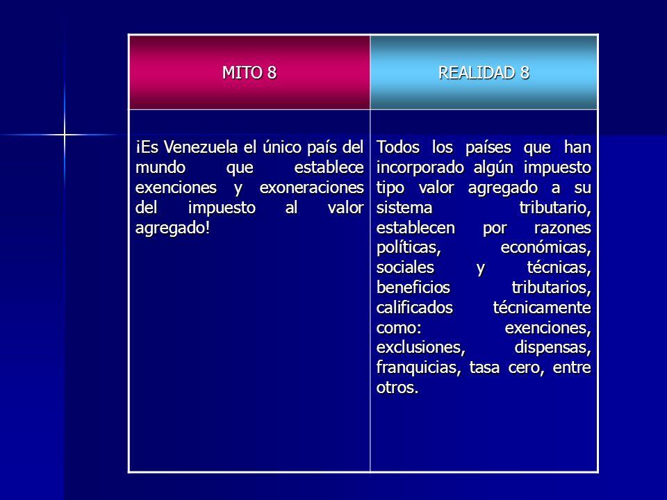 MITO 8 REALIDAD 8. ¡Es Venezuela el único país del mundo que establece exenciones y exoneraciones del impuesto al valor agregado!