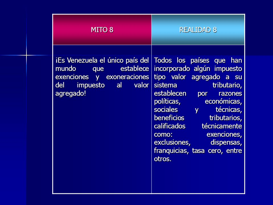 MITO 8REALIDAD 8. ¡Es Venezuela el único país del mundo que establece exenciones y exoneraciones del impuesto al valor agregado!