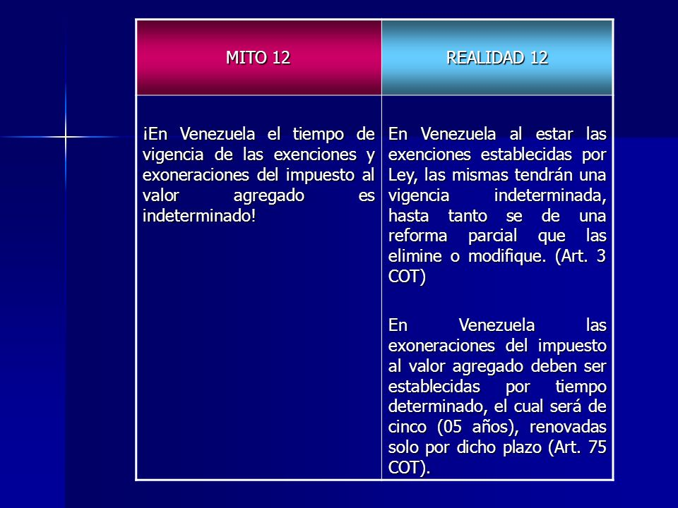 MITO 12REALIDAD 12. ¡En Venezuela el tiempo de vigencia de las exenciones y exoneraciones del impuesto al valor agregado es indeterminado!