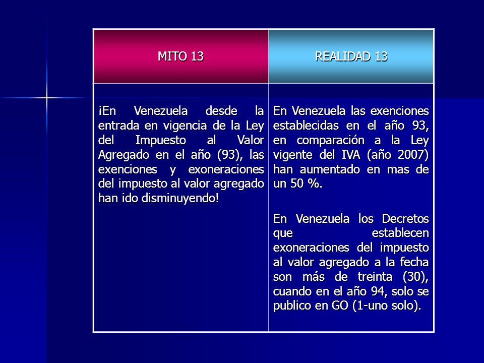 MITO 13 REALIDAD 13.