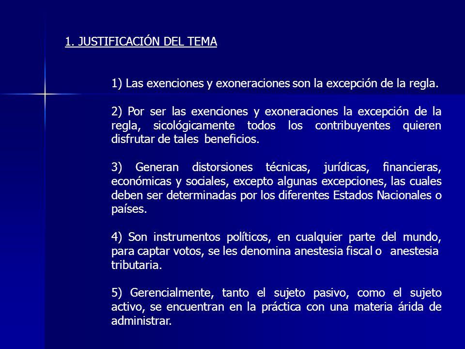 1. JUSTIFICACIÓN DEL TEMA