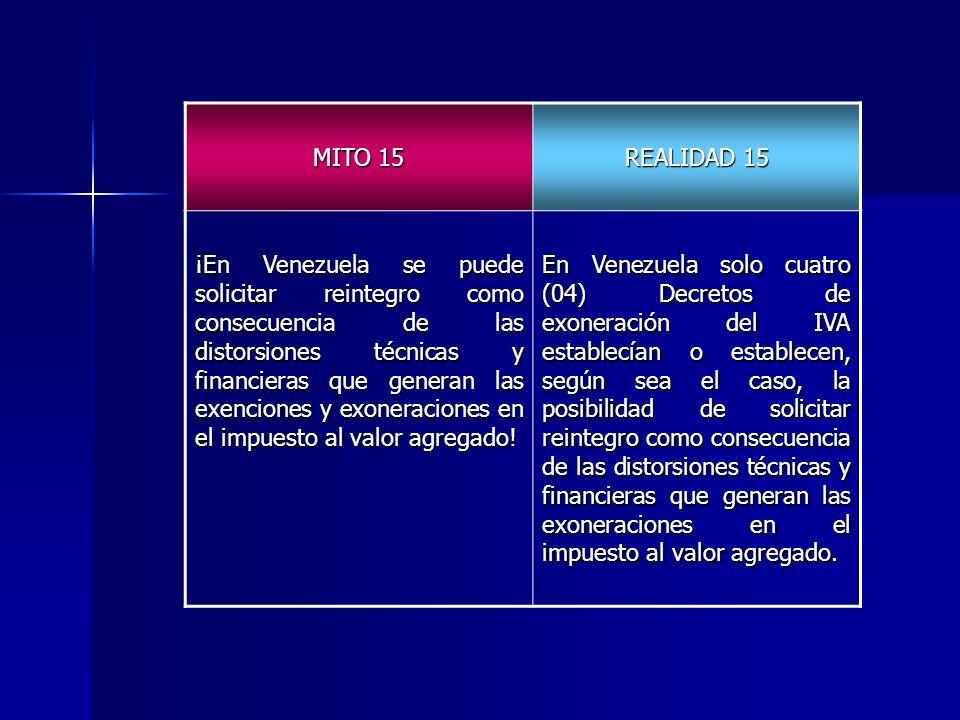 MITO 15 REALIDAD 15.
