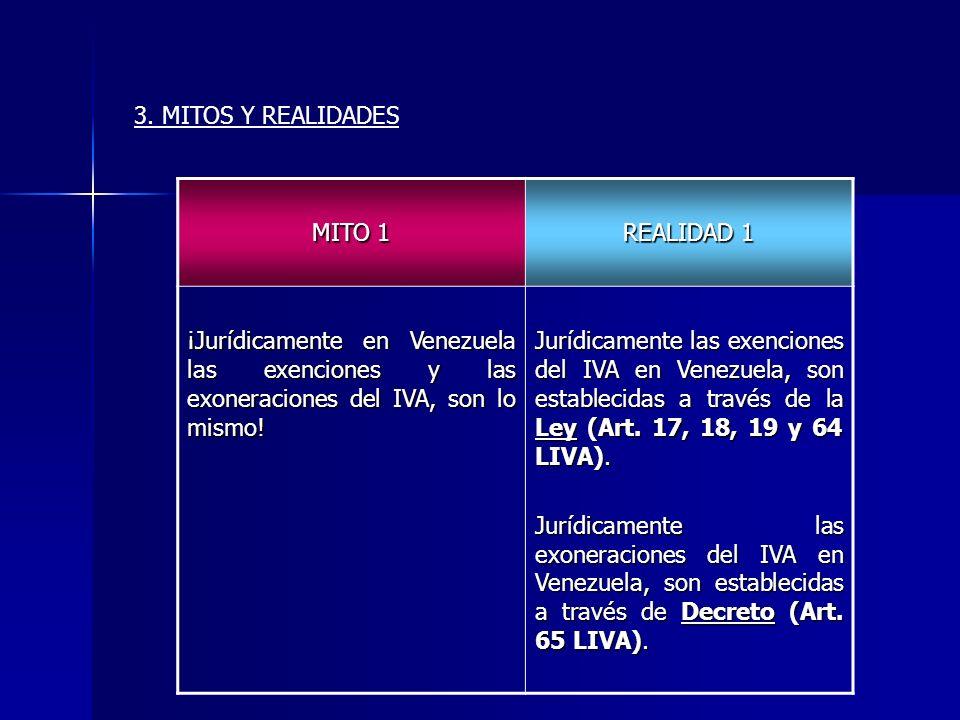 3. MITOS Y REALIDADES MITO 1. REALIDAD 1. ¡Jurídicamente en Venezuela las exenciones y las exoneraciones del IVA, son lo mismo!