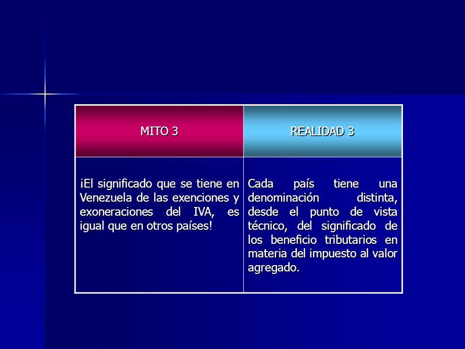 MITO 3 REALIDAD 3. ¡El significado que se tiene en Venezuela de las exenciones y exoneraciones del IVA, es igual que en otros países!