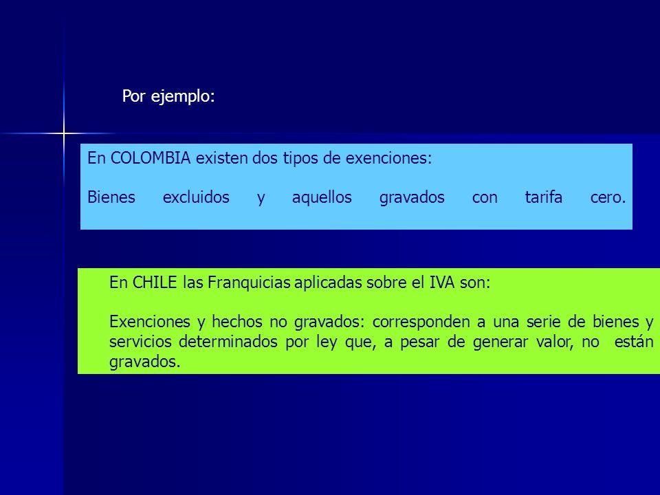Por ejemplo:En COLOMBIA existen dos tipos de exenciones: Bienes excluidos y aquellos gravados con tarifa cero.