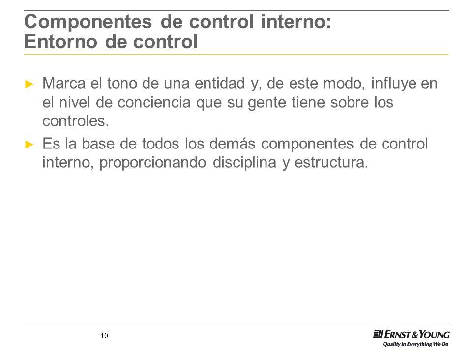 Componentes de control interno: Entorno de control