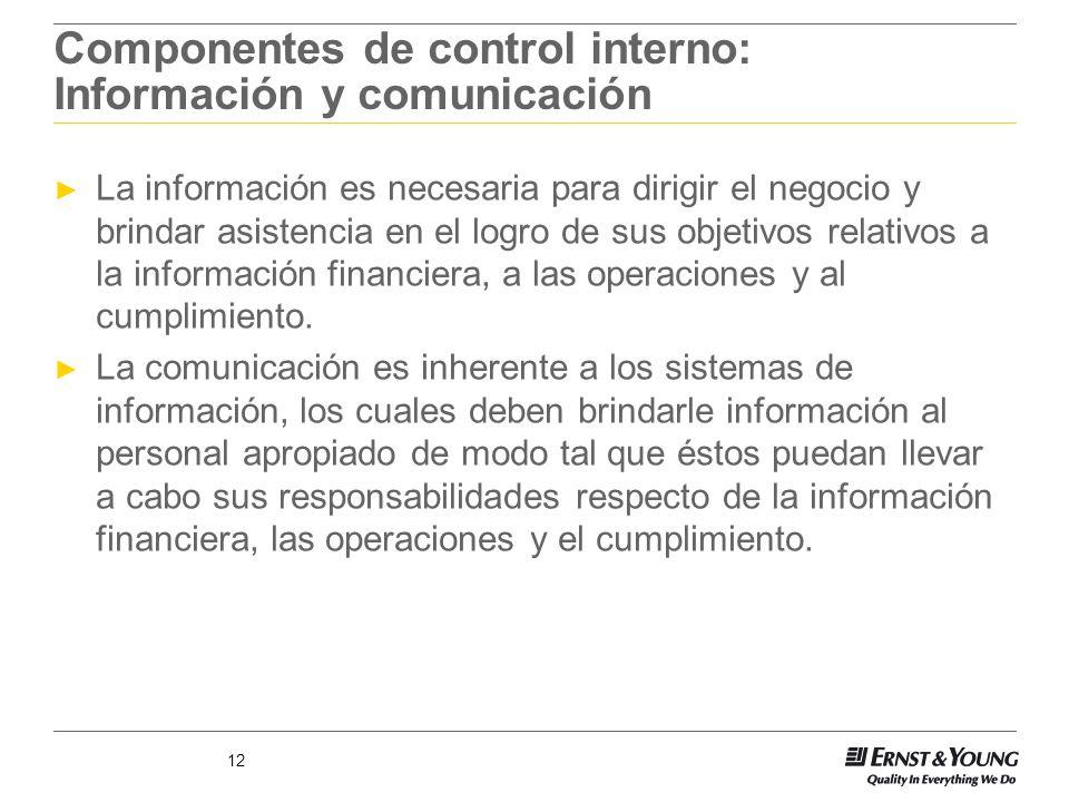 Componentes de control interno: Información y comunicación