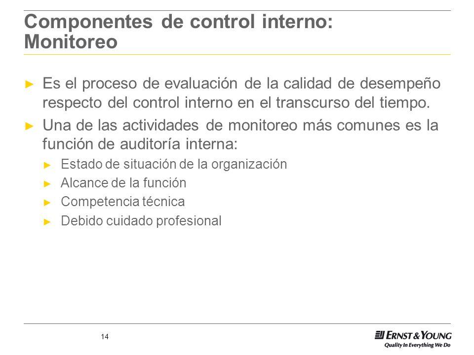 Componentes de control interno: Monitoreo