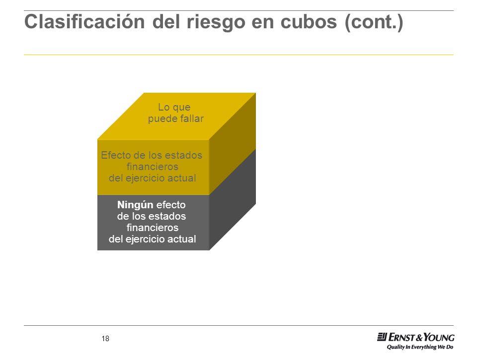 Clasificación del riesgo en cubos (cont.)