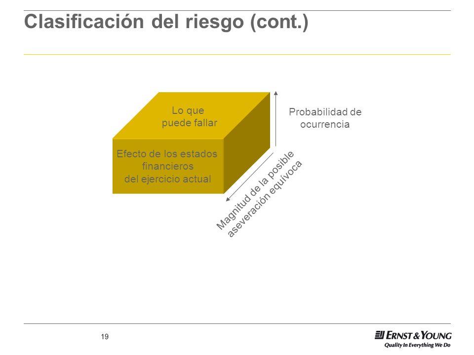 Clasificación del riesgo (cont.)