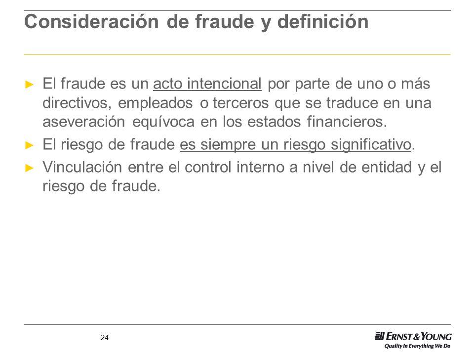 Consideración de fraude y definición