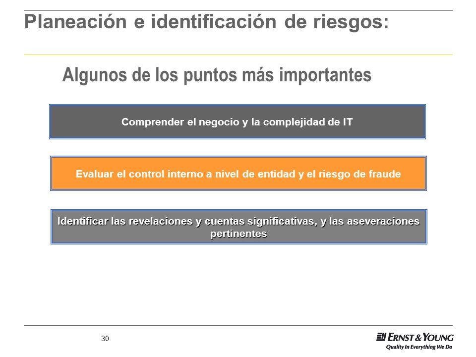 Planeación e identificación de riesgos: