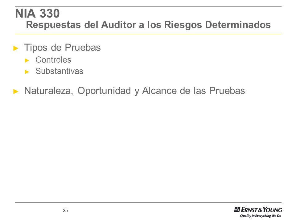 NIA 330 Respuestas del Auditor a los Riesgos Determinados