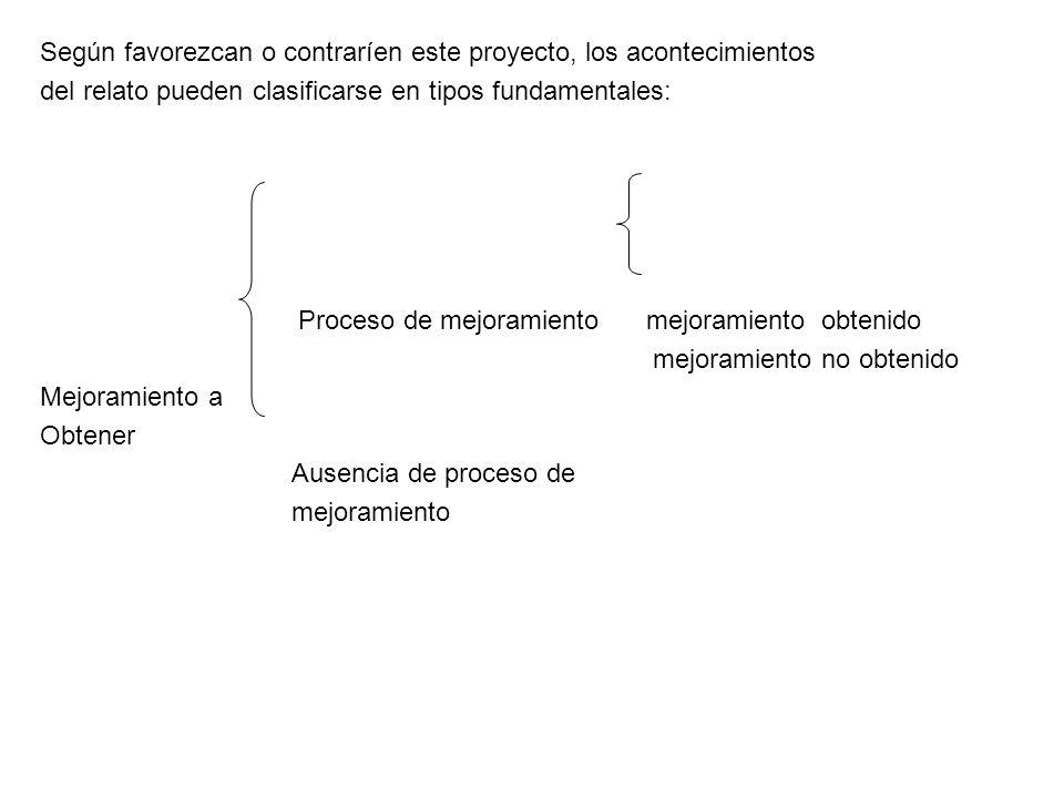 Según favorezcan o contraríen este proyecto, los acontecimientos