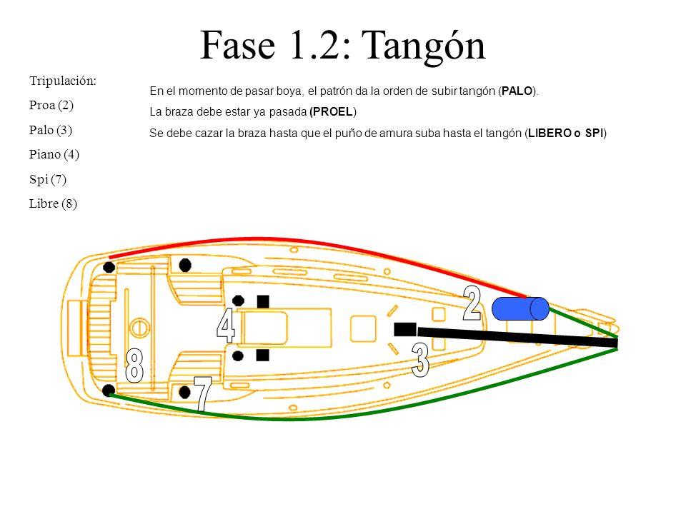 Fase 1.2: Tangón 2 4 3 8 7 Tripulación: Proa (2) Palo (3) Piano (4)