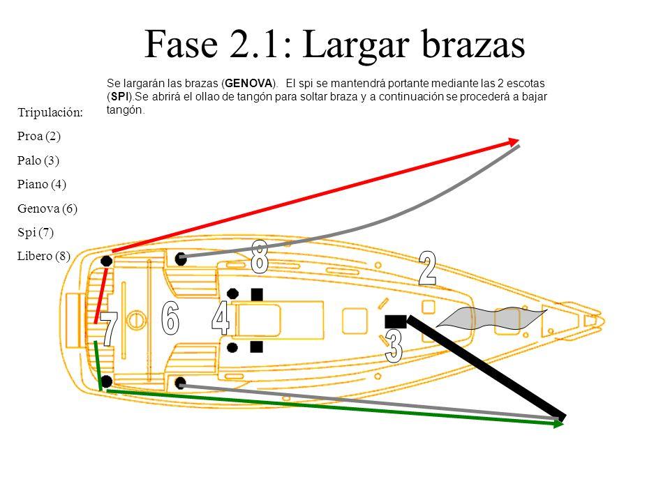 Fase 2.1: Largar brazas 8 2 6 4 7 3 Tripulación: Proa (2) Palo (3)