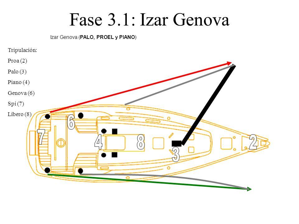 Fase 3.1: Izar Genova 6 7 4 8 2 3 Tripulación: Proa (2) Palo (3)